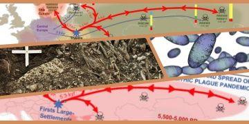 Veba mikrobu Avrupayı 5 bin yıl önce de perişan etmiş