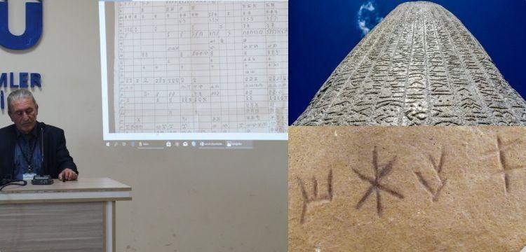 Kıbrıs Hece Yazısı, Türk Runik alfabesi ile çözülmeye çalışıldı