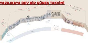 Hititlerin Göksel Dini ve Yazılıkaya Açıkhava Tapınağının gizemi
