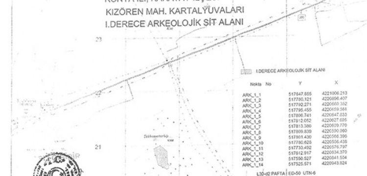 Konya'da 11 arazi arkeolojik sit alanı ilan edildi