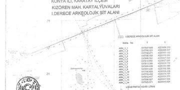 Konyada 11 arazi arkeolojik sit alanı ilan edildi