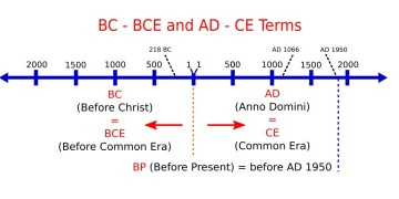 What is CE, BCE, BC and AD