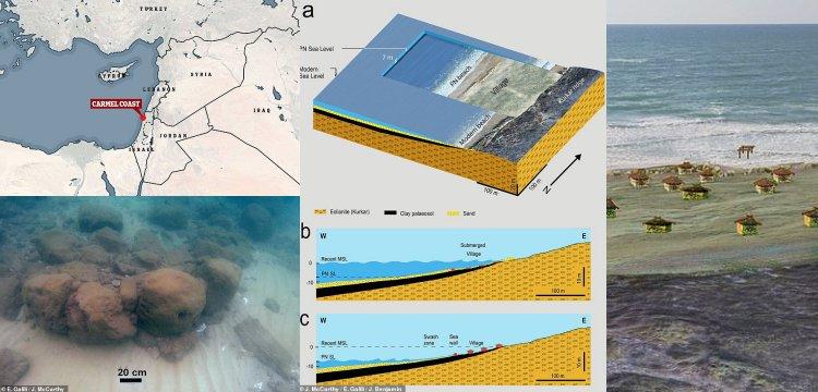 Dünyanın bilinen en eski kıyı savunma sistemi Akdeniz'de keşfedildi